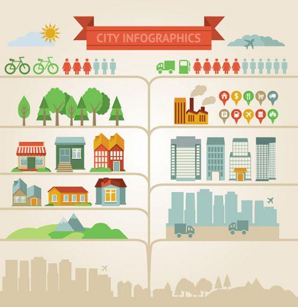 Элементы для инфографики о город и деревня