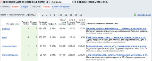 11-perorg-advodka