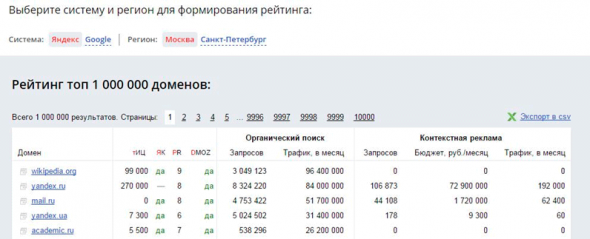 17-top1000-advodka