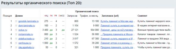 5-top20-5-advodka