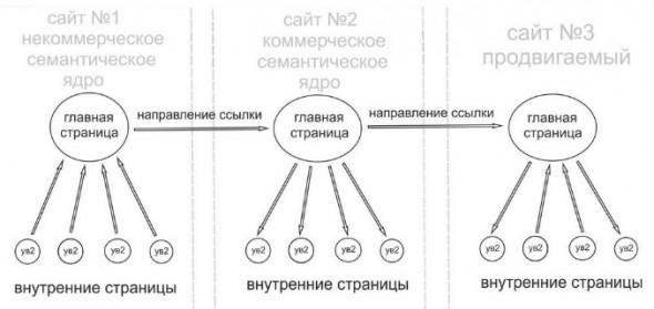 Схема SEO-транзистора