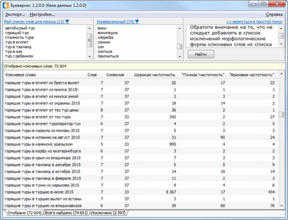 Европейские прокси socks5 для яндекс Качественный прокси сервер и VPN- Форум об шустрые socks5 для брут маил ру- качественные прокси socks5 для зеброид
