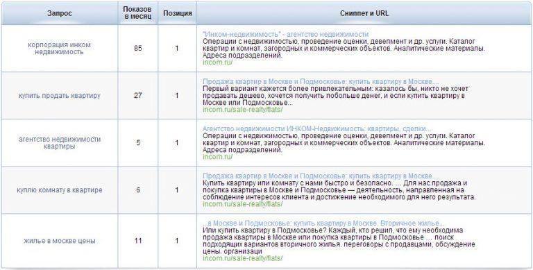 Рабочие прокси США для накрутки подписчиков вконтакте