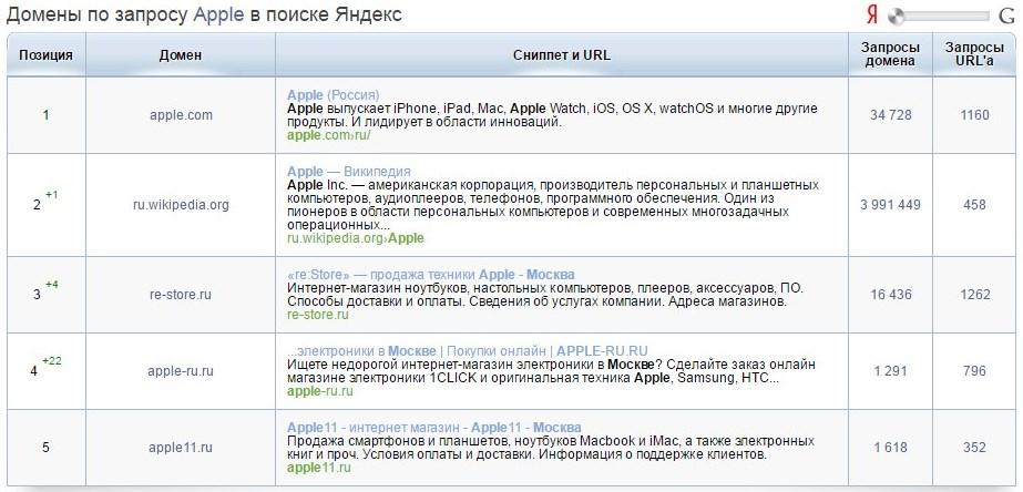 Список Рабочих Socks5 Прокси Под Парсинг Выдачи Google Рабочие Прокси Украина Под Парсинг Выдачи Google