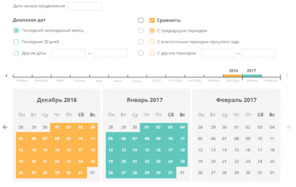 Календарный отчет по SEO