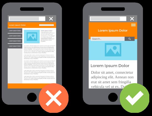 Как сделать версии сайта мобильную