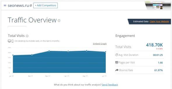 Определить трафик на чужом сайте