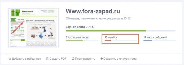 Анализ сайта в pr-cy.ru