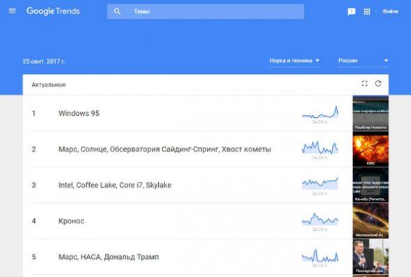 Сервис Тренды Google
