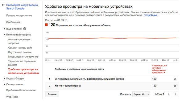 Оценка мобильной адаптации в Google Search Console