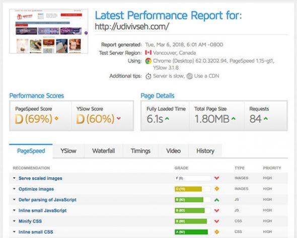 Рекомендации по улучшению скорости сайта