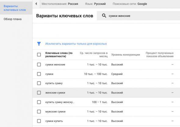 Статистика запросов Google Keyword Planner