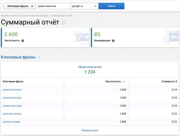 Ключевые слова через Serpstat