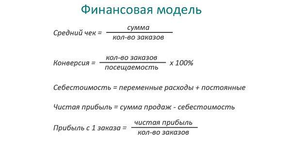 Экономическая модель KPI