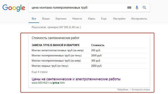 Быстрые запросы в Google