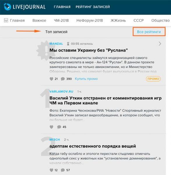 Рейтинг постов в LiveJournal