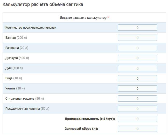 Сервисы и калькуляторы на сайте