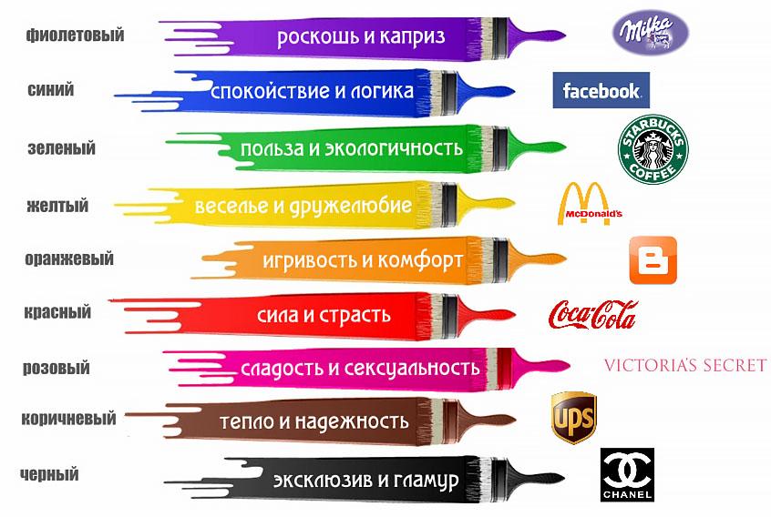 Цветовая гамма сайта
