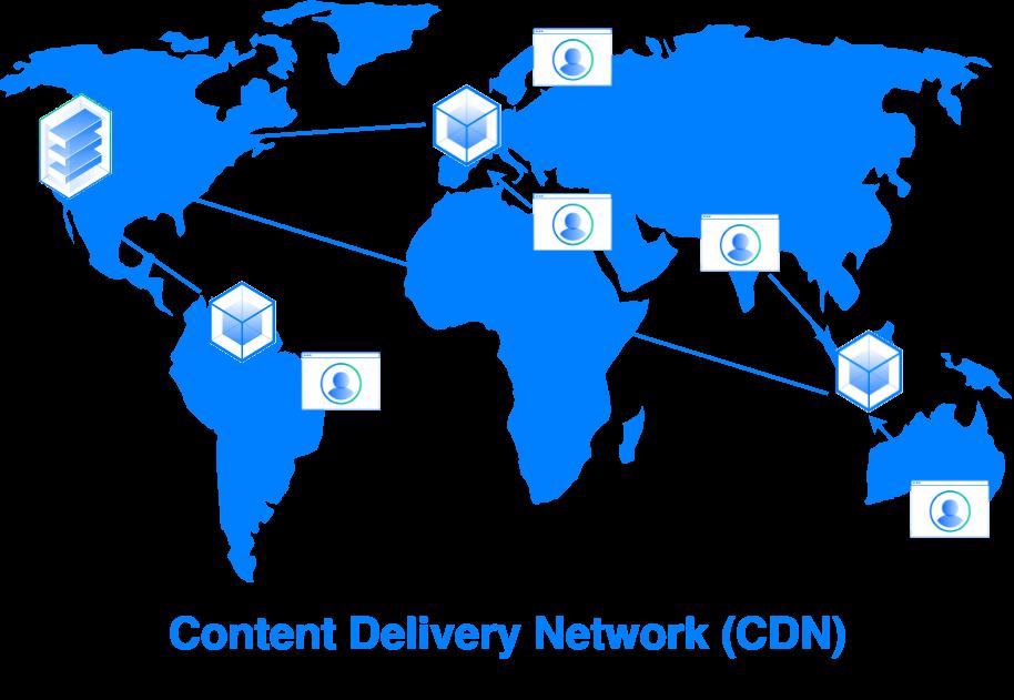 Как работает CDN