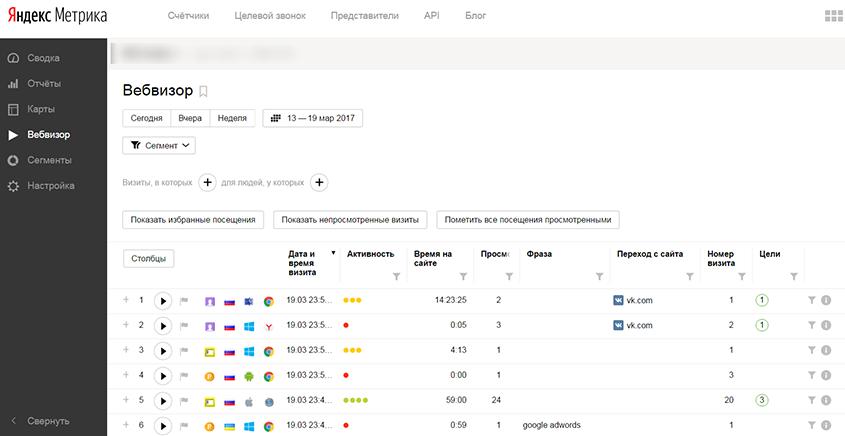 Вебвизор в Яндекс.Метрике