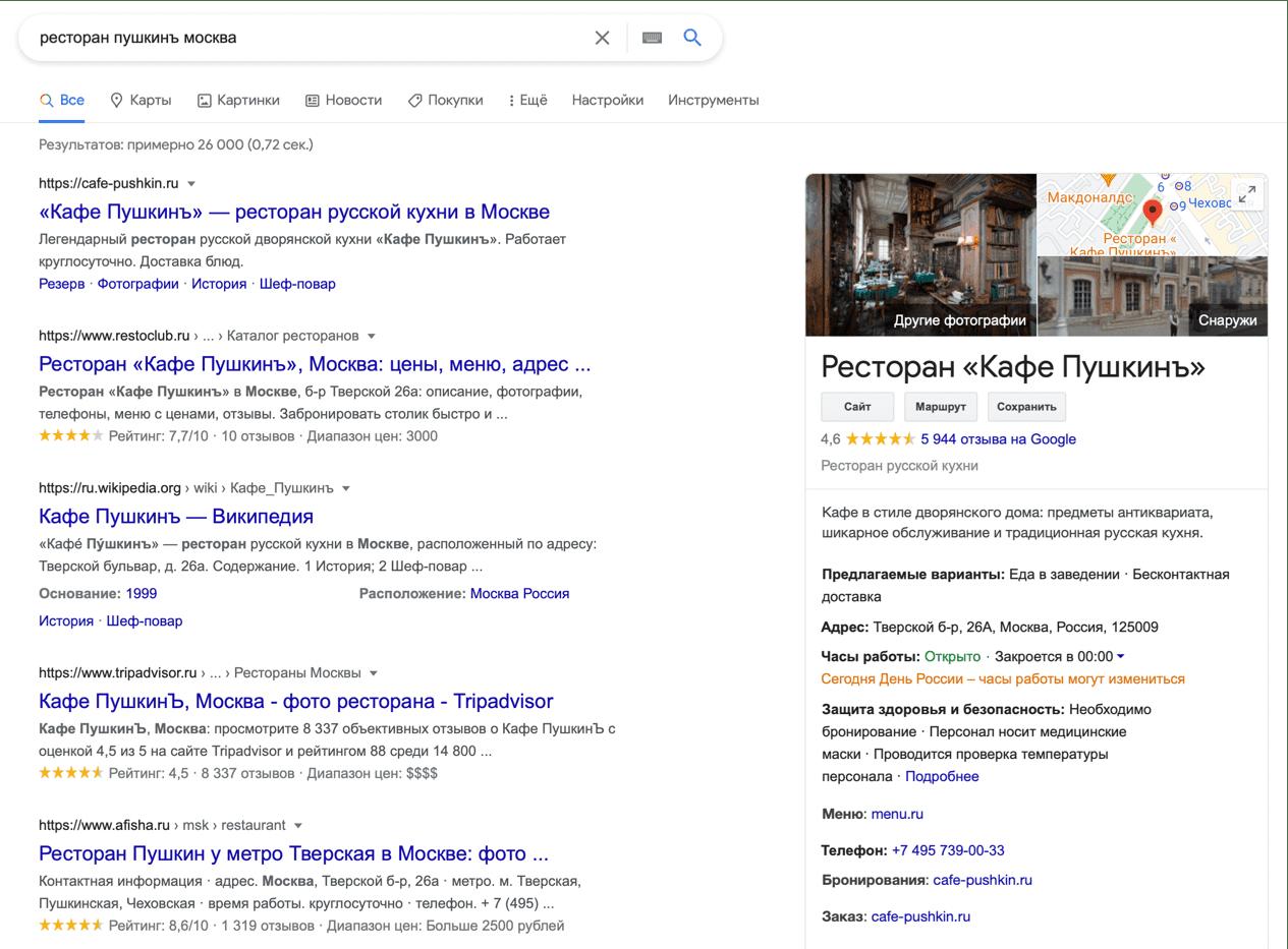 Сниппет карточки компании в Google My Business